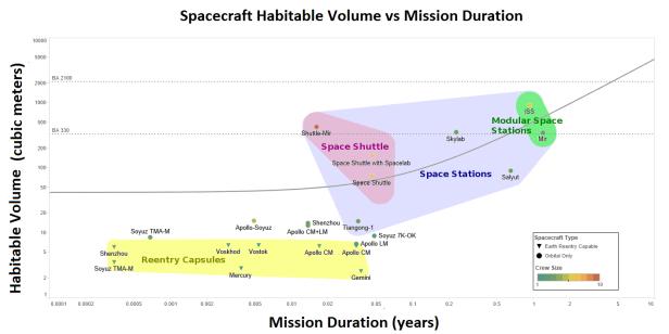 spacecraftvolumes5